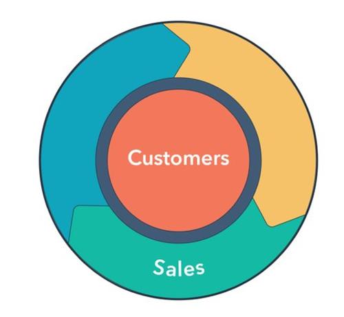HubSpot_Sales-1