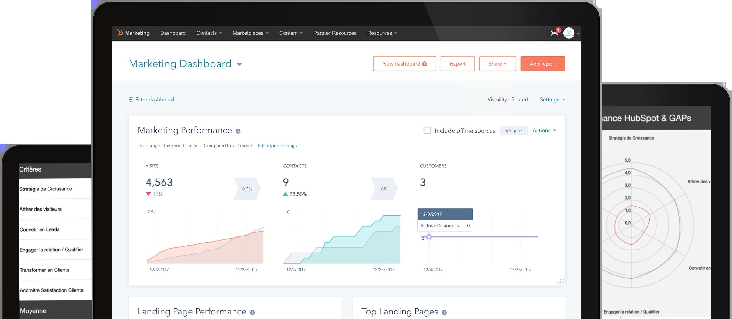 audit plateforme hubspot