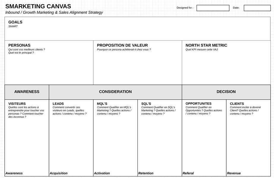 automation-strategy-canvas
