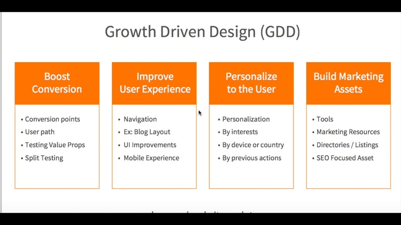 growth-driven-design-improvement