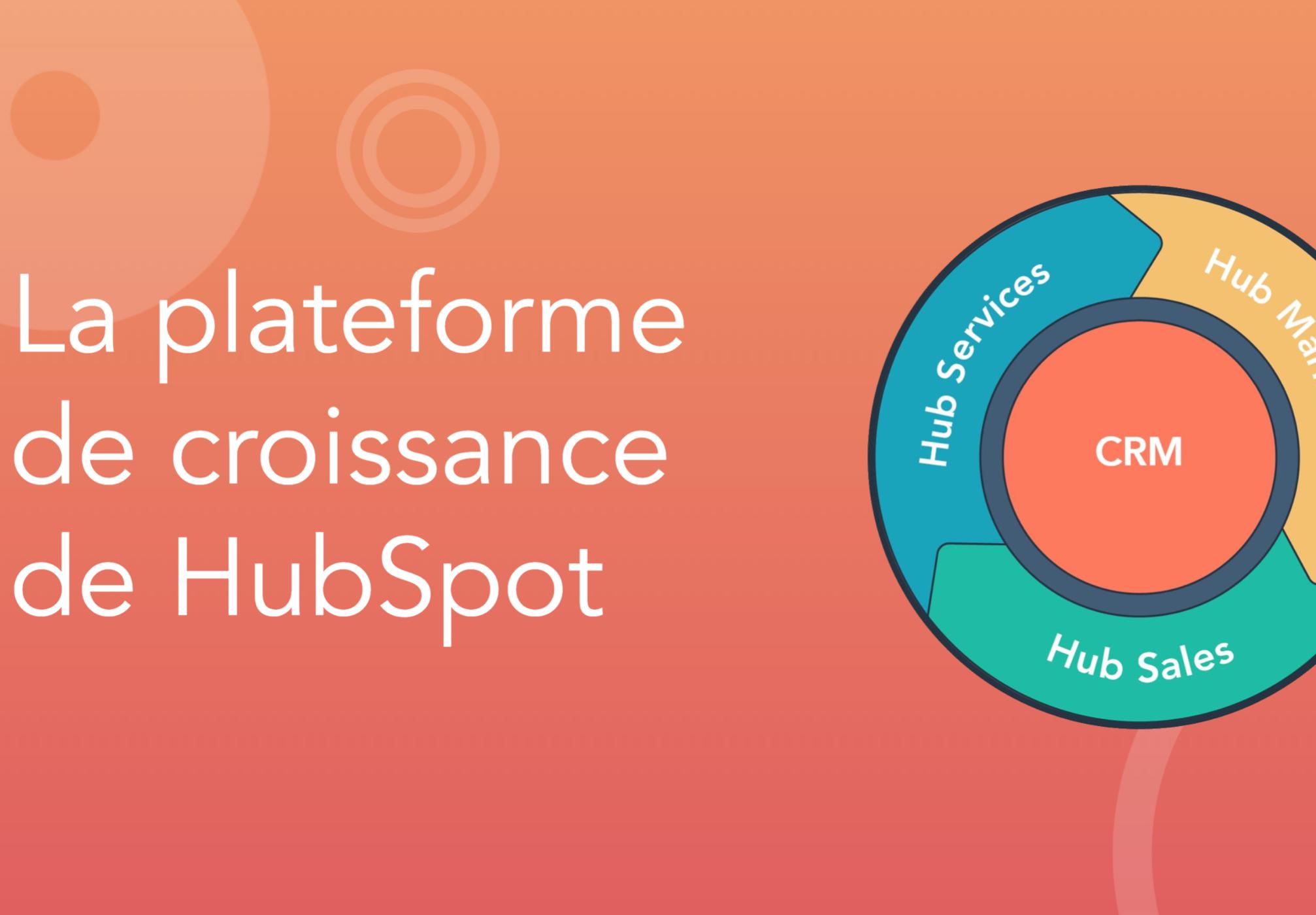 HubSpot-plateforme-1000X700